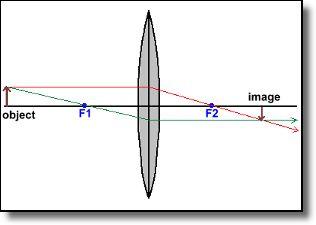 convex3
