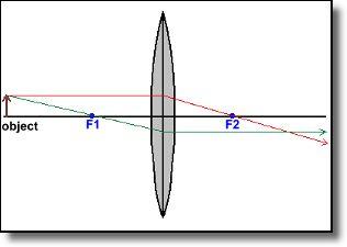 convex2